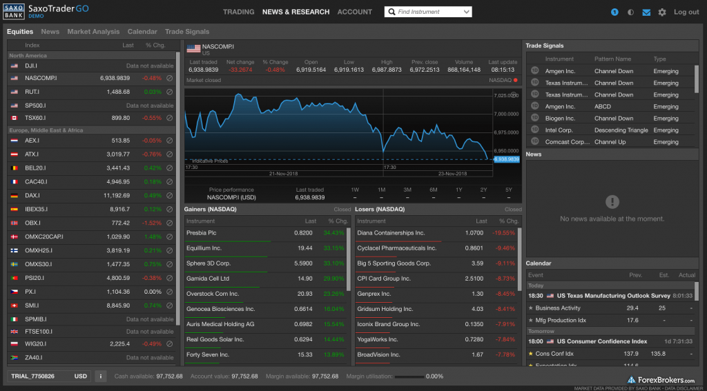 The Best Automated Forex Trading Software